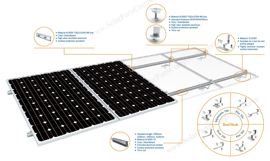 solar roofing accessories