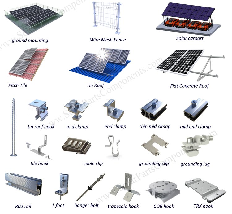 Solar Panel Parts Components And Accessories Newsletter