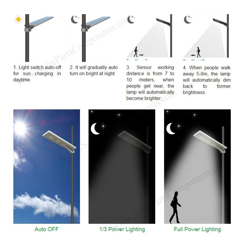 all-in-one solar street lights series feature