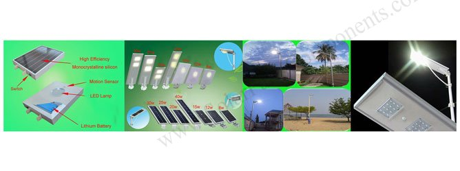 All-In-One Integrated Solar Street Lights Series