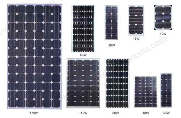 framed solar panel sizes and types