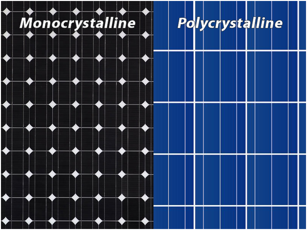 mono vs. poly crystalline solar panels