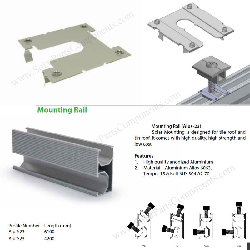 solar rail grounding plates