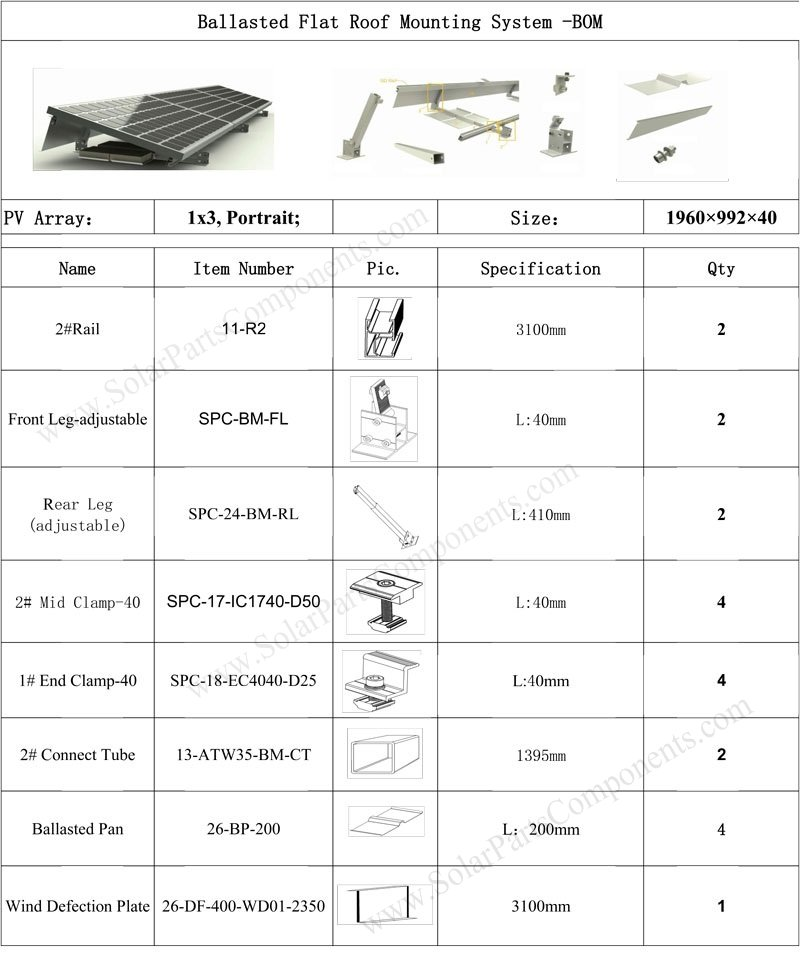 Ballasted Flat Roof Mounting Systems 1x3