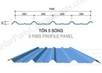 metal roof profile