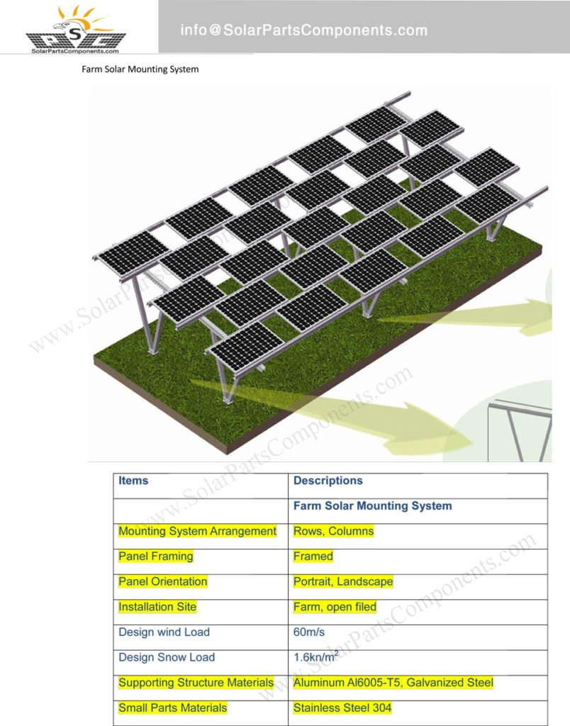 Solar Mounting System for Farm