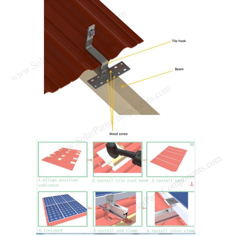 solar roof hook for panels features
