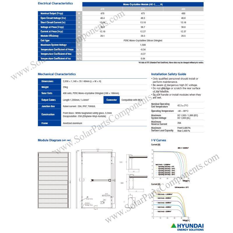 solar canopy design, pv module sizes